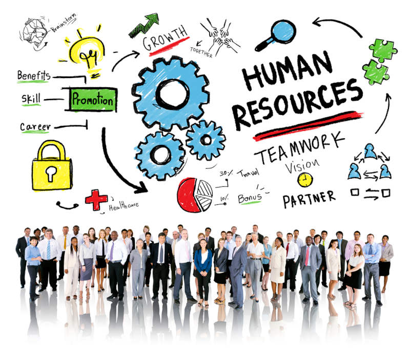Outsourced Human Resources